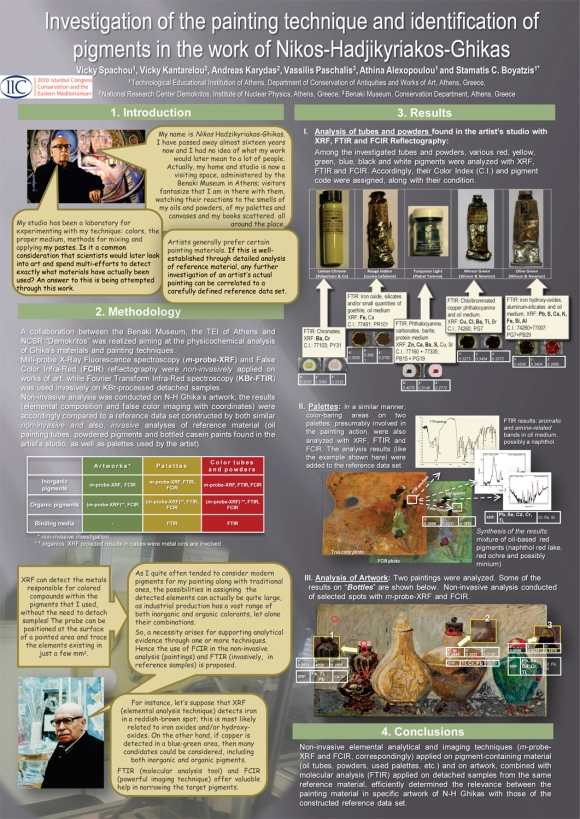 Poster ICOM_Istanbul2010